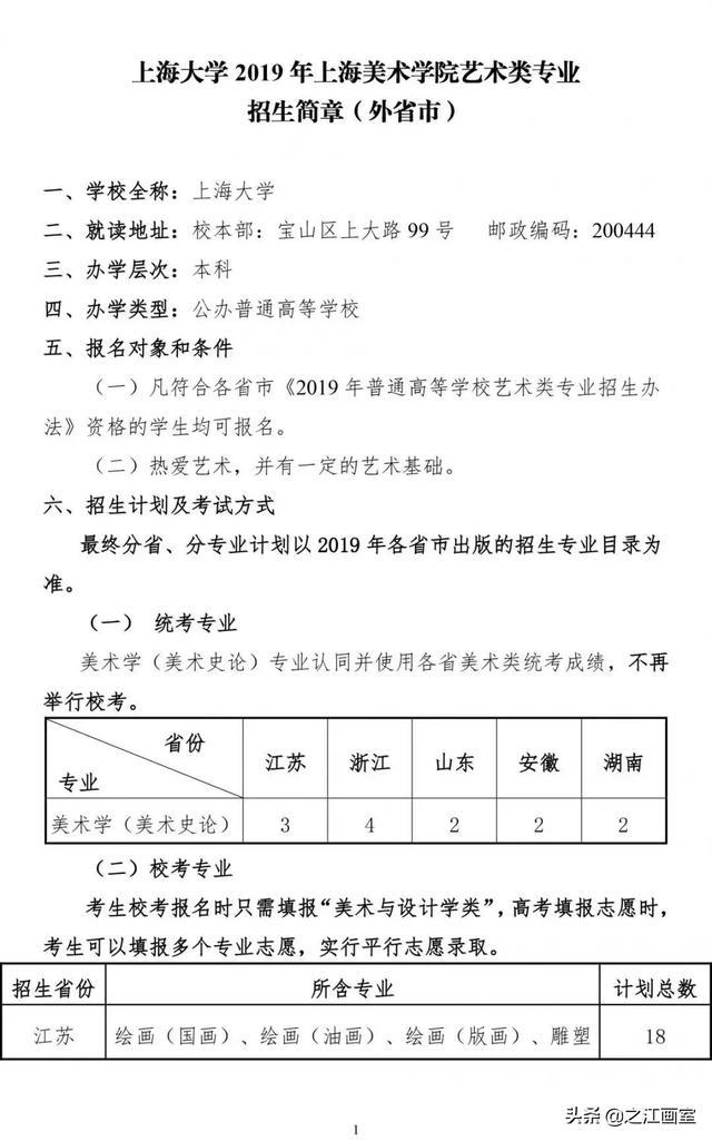 上海大学2018年艺术类专业招生简章?