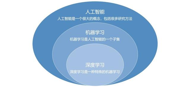 http://www.reviewcode.cn/yanfaguanli/156277.html