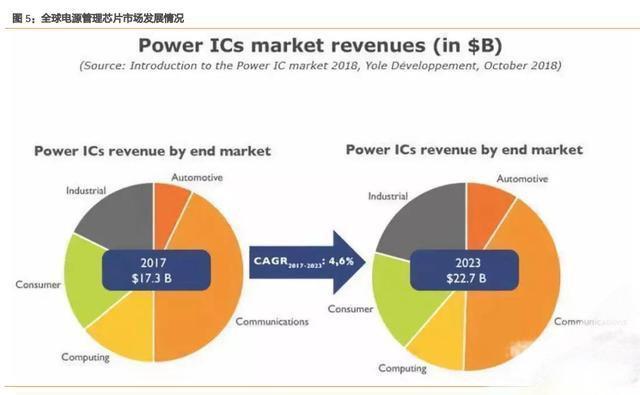 三菱电机为什么要收购夏普部分厂房?看好芯片行业的发展