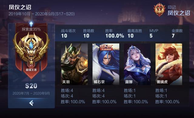 王者荣耀:诗娜用双号100%胜率上王者,女野王的上单也玩得很溜