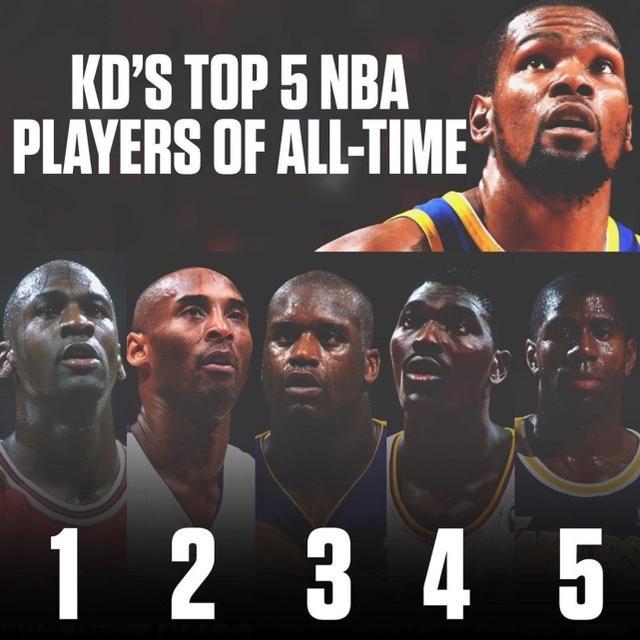 杜蘭特眼中的歷史前五球星:Kobe高居第二,詹姆斯不在其中!-黑特籃球-NBA新聞影音圖片分享社區