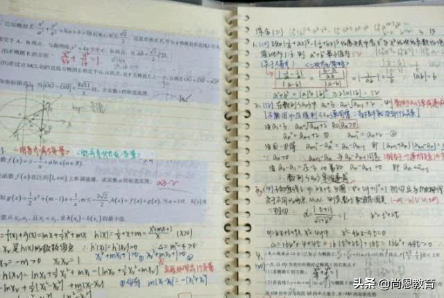 读书笔记格式