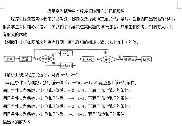 高中数学算法知识点总结:程序框图-新东方网