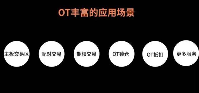 "AOFEX发布平台币OT,能否掀起平台币的""后浪"""