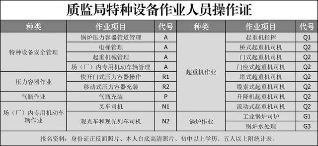 质监局安监局全国通用特种作业证怎么查询真假入口