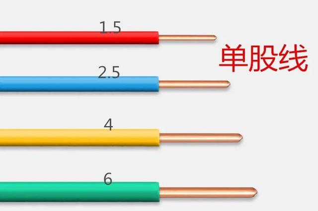 铜芯电线电缆载流量表