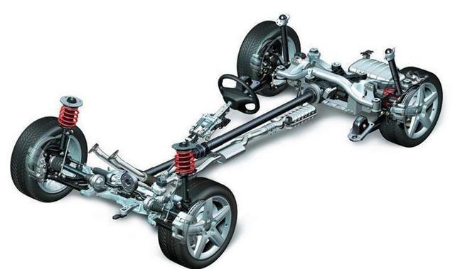 汽车底盘构造实车图解 汽车底盘构造高清图解
