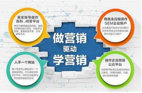 營銷型網站建設如何進行策劃