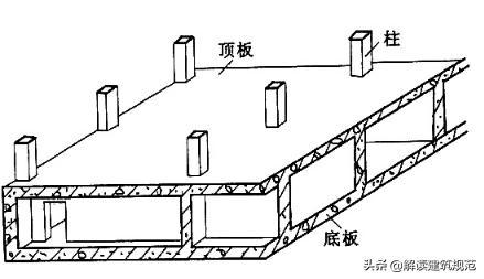 框架结构、砖混结构、剪力墙结构和钢结构优缺点对比分析