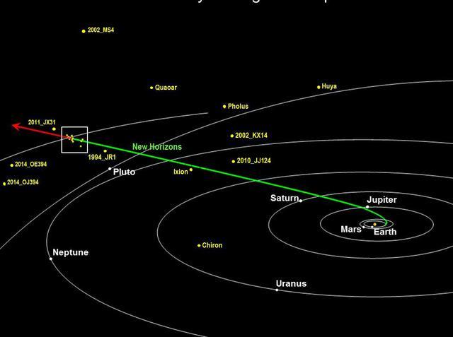NASA公布重大发现:木卫二可能存在生命,飞过去只要13个月-第4张图片-IT新视野