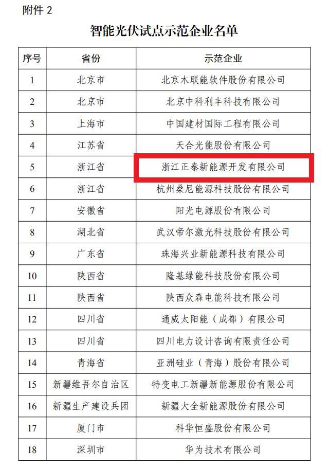 六部门公示   永利新能源入选工信部智能光伏试点示范企业名单