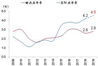 招行首席经济学家丁安华:从公共财政视角看国企分红
