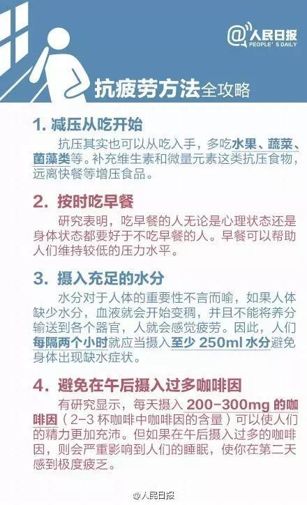 人民日报:别再熬夜了,从疲劳到癌症只需四步