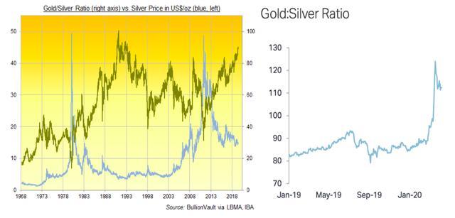 特许金融分析师吴雅楠博士:越过山丘,寻找金银上涨的新边界