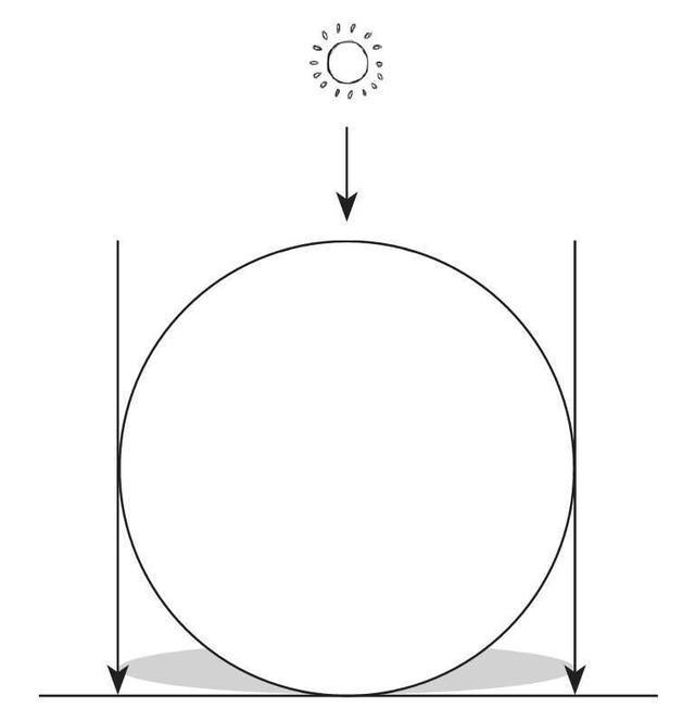 五棱多面素描图片