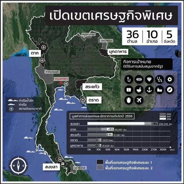 泰国房产郊区房子,市中心的地价,城中心租赁,碾压中心房价