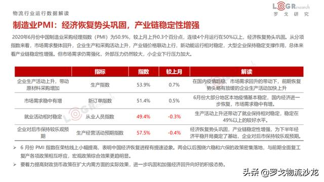 6月物流月报:滴滴货运上线、圆通机场出炉、达达美股IPO等