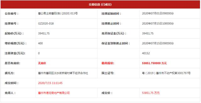 溢價率36.5%!德龍5.38億元拿下惠陽靚地!樓面價4471元/㎡