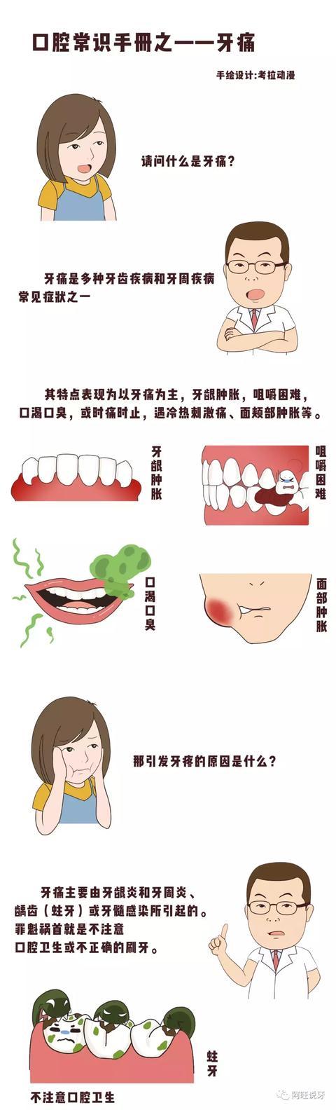 牙痛卡通图免抠素材免费下载_觅元素51yuansu.com