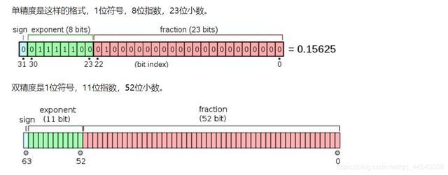 螺纹精度等级对照表