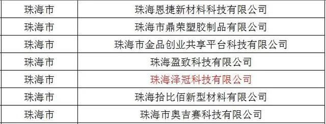 """喜讯!爱墨子公司获评广东省""""专精特新中小企业"""""""