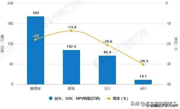 2020-2026年中国汽车整车制造市场分析与投资前景研... _博思数据