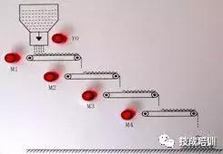 plc硬件接线图实例