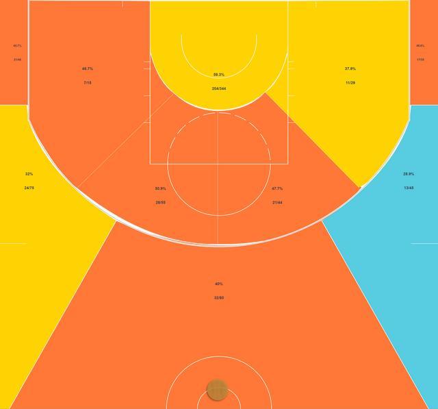 NBA拾遗|2016年探花秀,杰伦·布朗距离他的第一次全明星还要多久