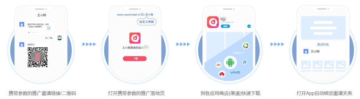 前期的app推广方案!插图2