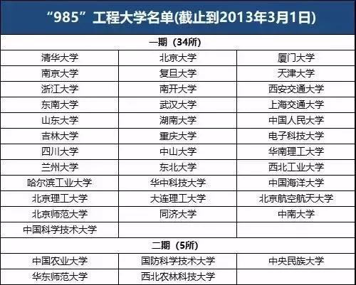 黑龙江中医药大学寝室