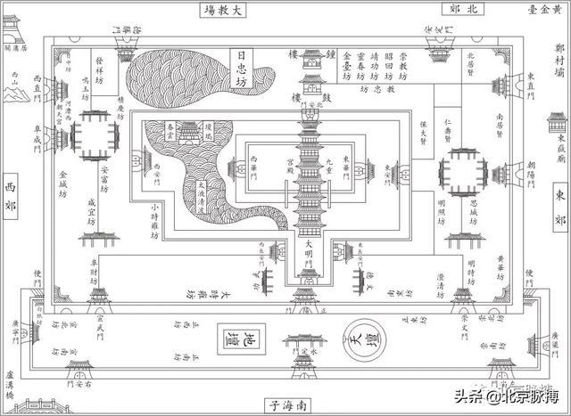 古代北京地图