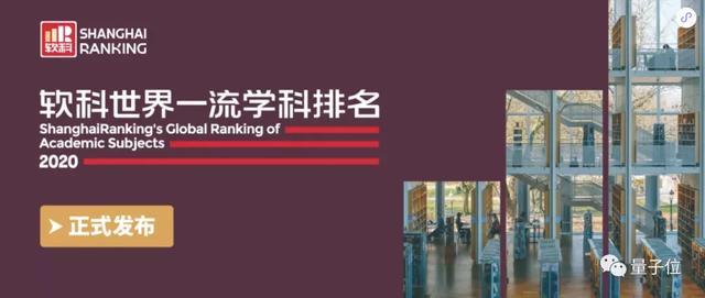 中国10个学科世界第一,深大中南抢眼,基础学科依然薄弱