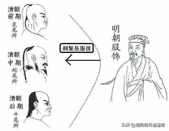 古代游牧民族的发型为什么总是那么奇葩