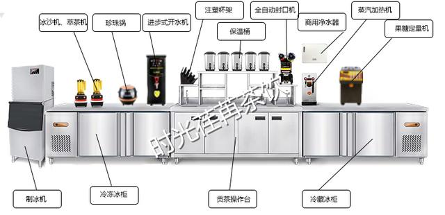 开奶茶店所需要的设备有哪些?奶茶店最完整设备清单!