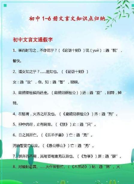 初中文言文基础知识,初中语文:全部文言文知识点归纳,通假字+成语+重要语句翻译