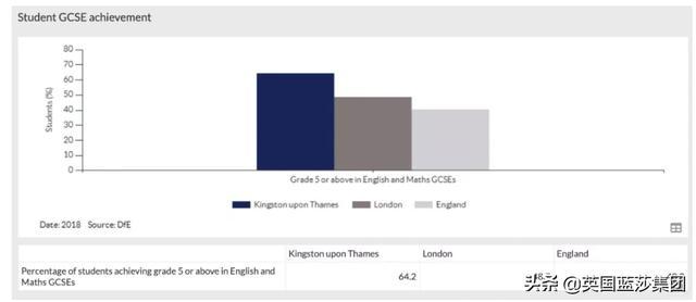 英国顶级明星的秘密曝光!67%都有这项背景...