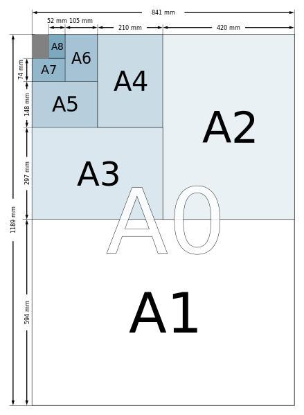 a4纸尺寸是多少厘米 a4纸尺寸是多少寸_手机网易网