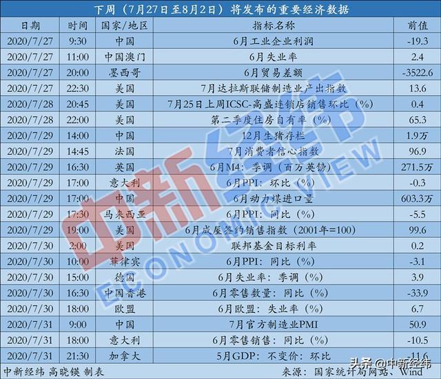 「重磅财经前瞻」中国公布7月PMI 新三板精选层开市交易