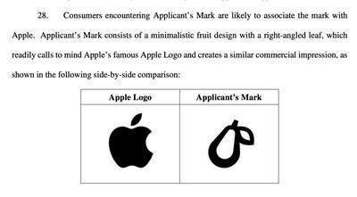 """苹果公司对""""梨""""公司Prepear展开法律行动-第2张图片-IT新视野"""