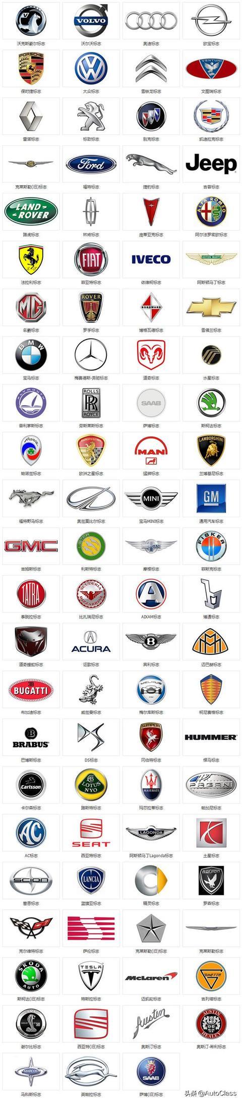 超全!364种汽车标志,据说很少有人能认全