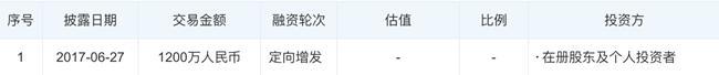 「新鼎资本研究」新三板优质企业之一百二十八——汇春科技