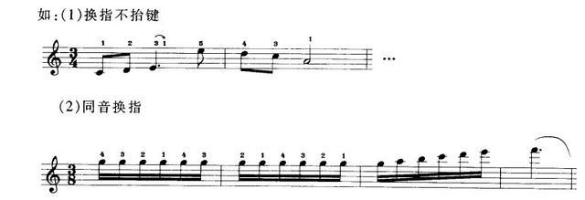 左手和弦指法图