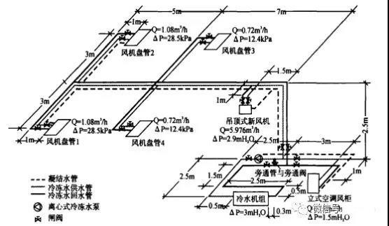 钢管管径壁厚对照表