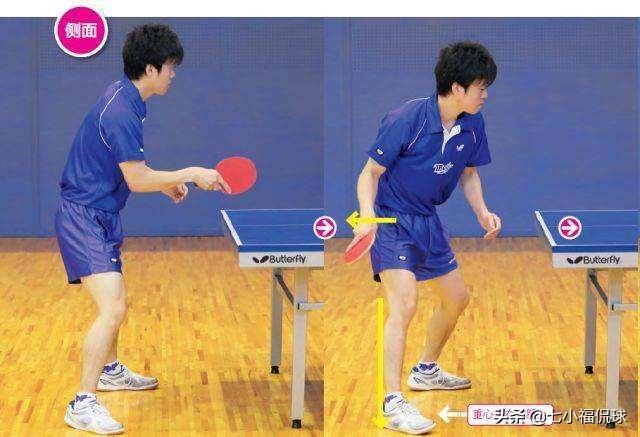 打乒乓球如何正确站位?世界冠军高军为您讲解!