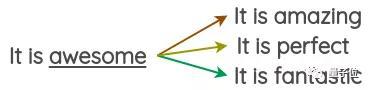 集合啦,NLP数据增强技术!超全资源汇总