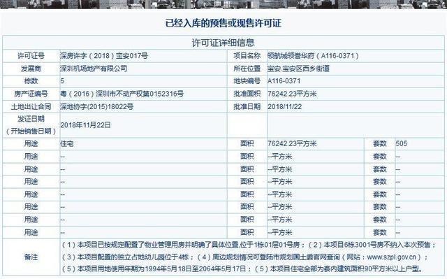 领航城·领誉——宝安西乡热门高性价比楼盘测评
