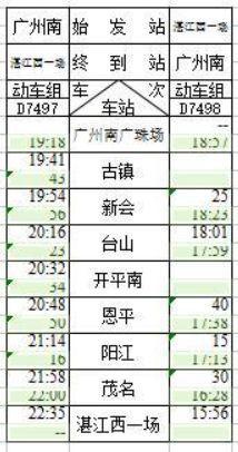 湛江高铁重磅消息,广铁2019年新列车运行图发布!明年湛江人坐高铁可以去更多地方!