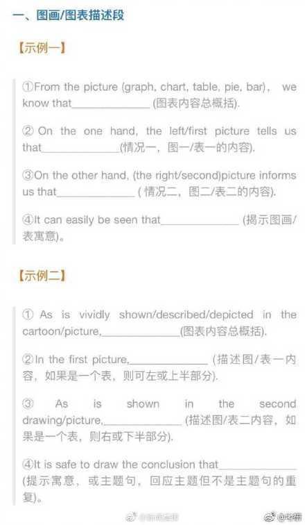 考研英语一写作真题