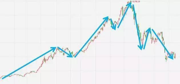 入市必读:股市里最基础的知识,你都会了吗?不懂别说会炒股