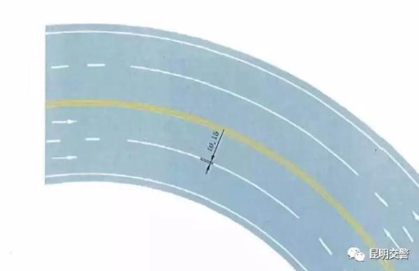 高速应急车道禁停标志